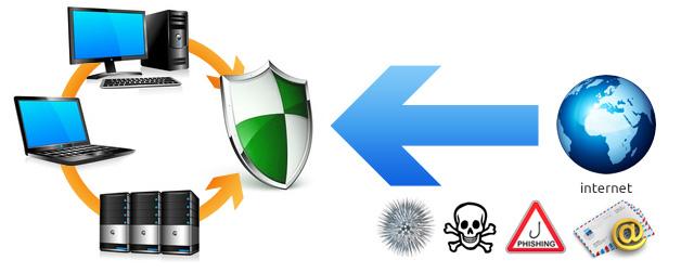 comment ça marche antivirus